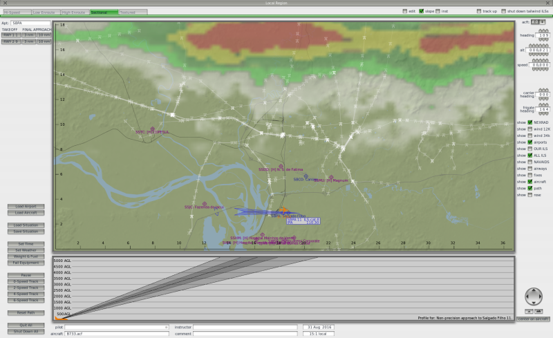 Uma nova experiência Meteorológica 33beq0n