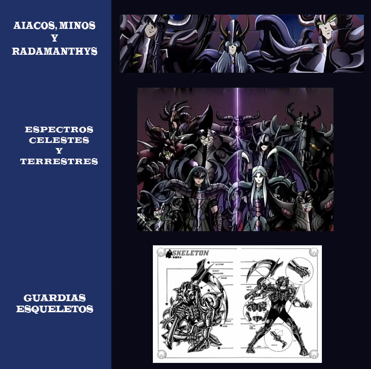 Posible Jerarquía Ejército de Hades 349fbme