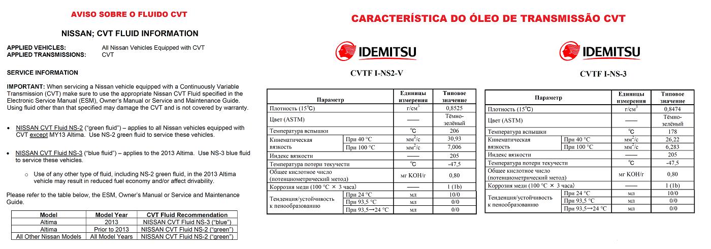 Óleo para CVT (Troca) - Página 6 3584d8g