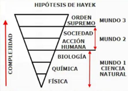 Materialismo dialéctico, Sobre la relación entre la objetividad y la subjetividad 35avqf8