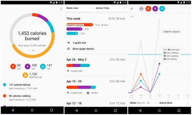 3 - Korisne aplikacije za vaš smartfon! Aavz9e