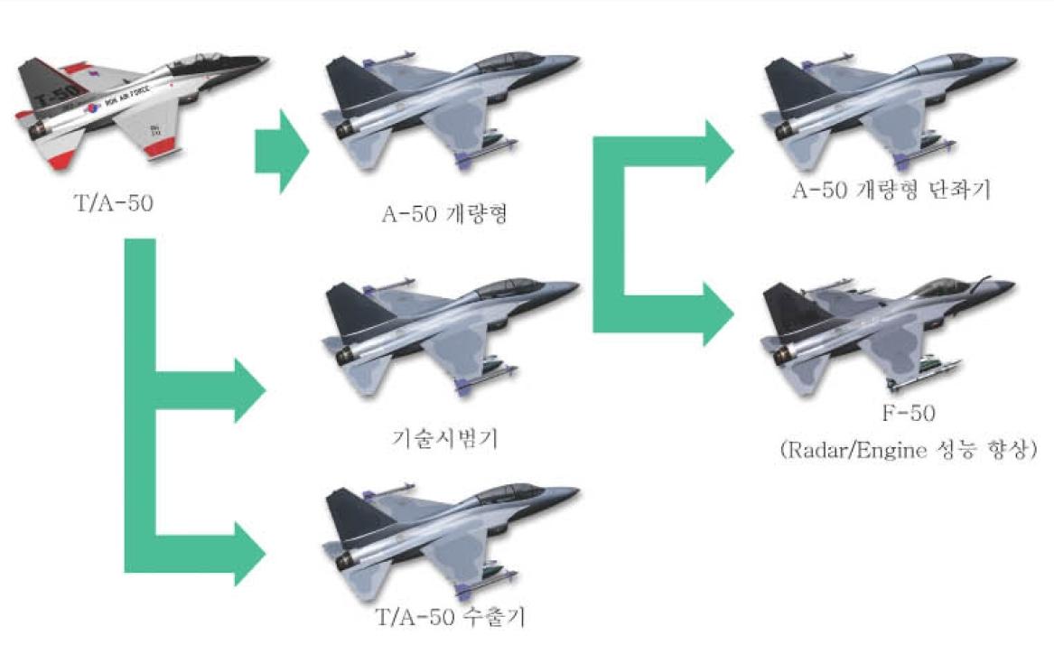 Argentina pide oficialmente cotización por 10 aeronaves a Corea e Italia para sustituir los A4AR de su Fuerza Aérea - Página 2 Avq2x3