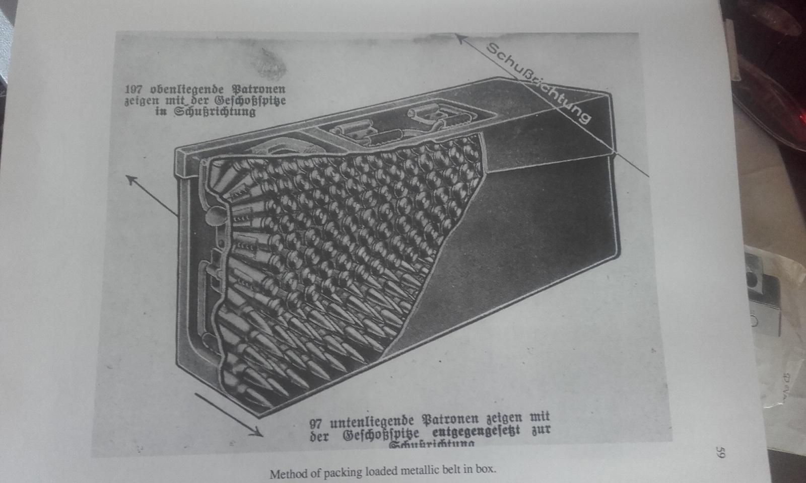 Question caisse à munitions MG B3l9vq