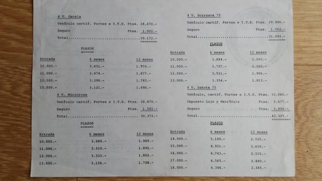 Folletos Puch 1972/73 F2ucdk