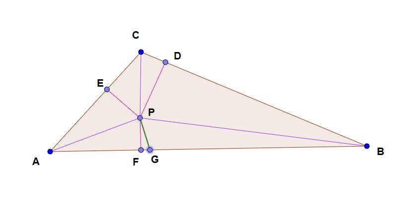 Teorema de Carnot I5untl