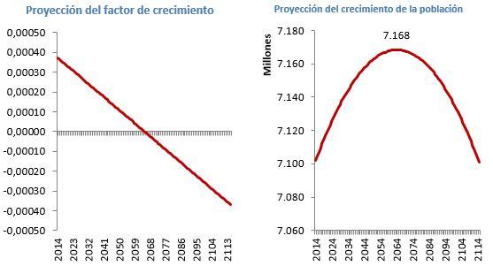 Distribución capitalista de mercancías, consumo y ánimo de lucro O726b5