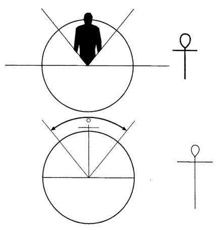 Cosmología Africana de los Bantu-Kongos Oqzywy