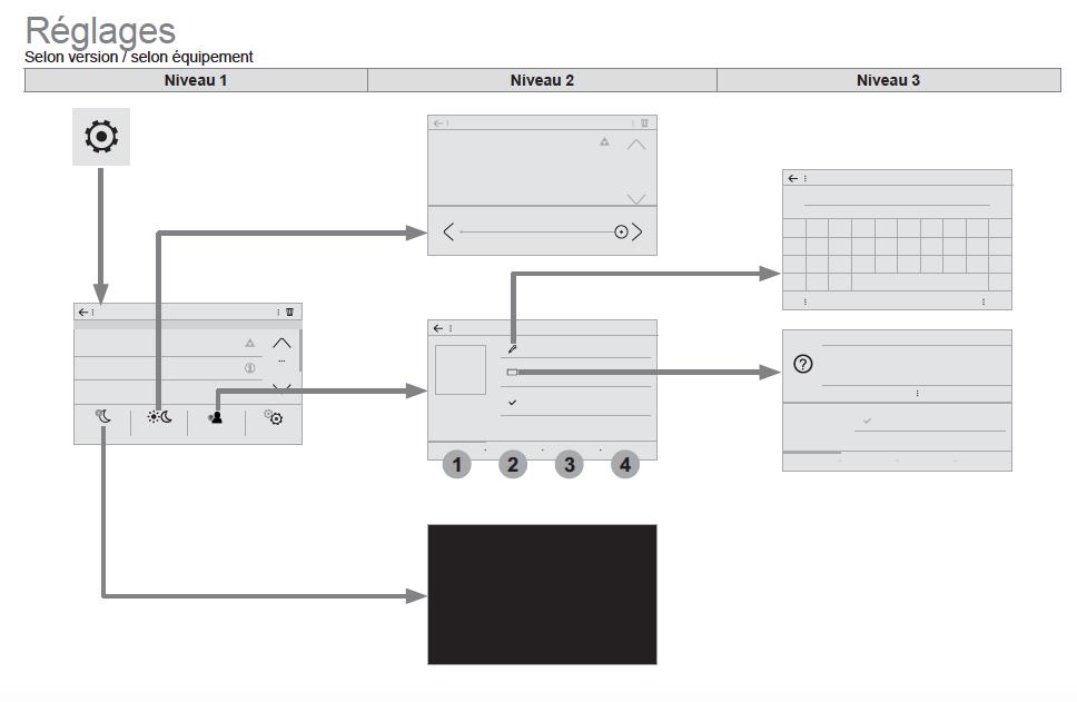 Iluminación pantalla central e instrumentación  Wrx5kn