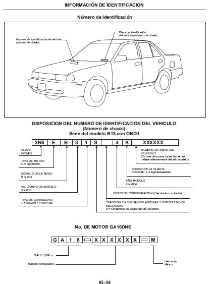 MANUAL TALLER COMPLETO (español): NISSAN V16 (Serie B13-Motor GA16DNE-Sistema OBD) - Página 2 14cwcna