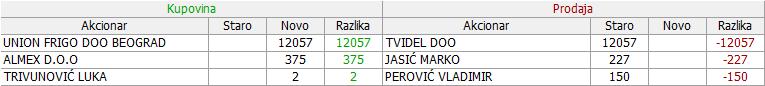 Zlatica a.d. Lazarevo - ZLTL - Page 3 15wyv7p