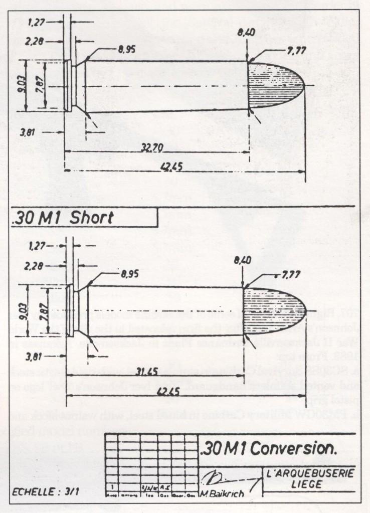 calibre 30 pour USM1 20z5vft
