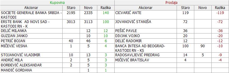 Alfa plam a.d. Vranje - ALFA - Page 14 21dg2dj