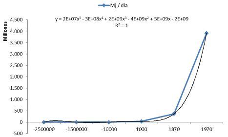 Distribución capitalista de mercancías, consumo y ánimo de lucro 24ew35z