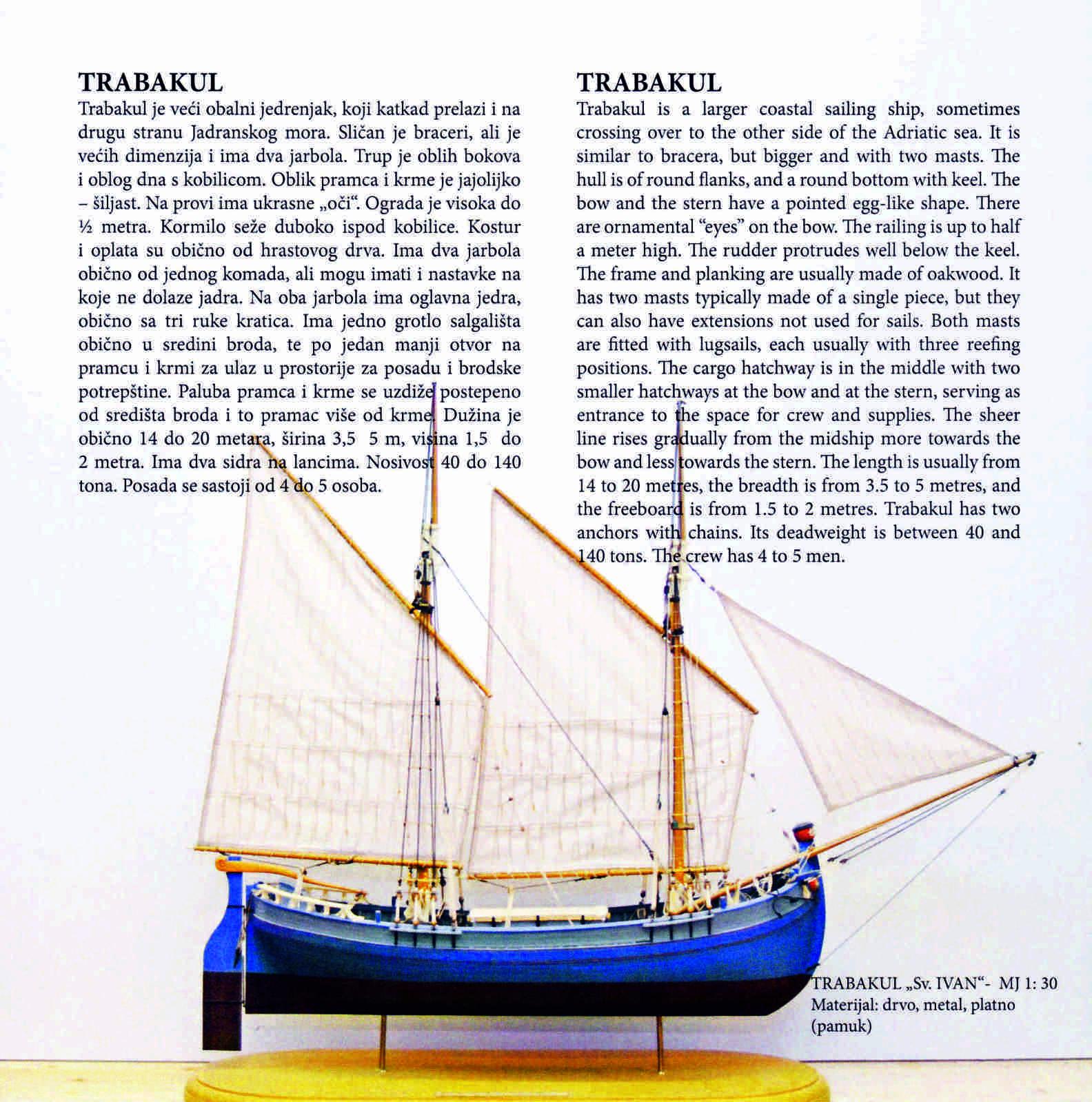 Izložba maketa brodova 2exrj8k