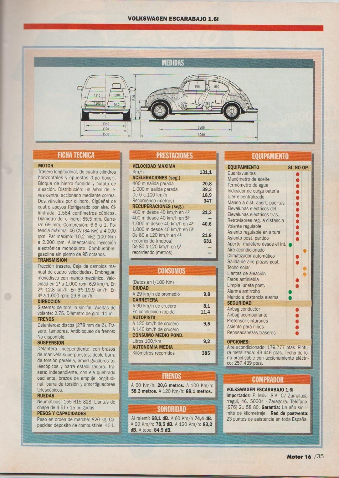 Prueba del Escarabajo 1600i por Motor 16 (1996) 2hxpno6