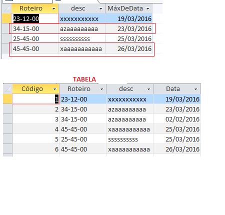 Como exibir apenas os registros com a data mais recente em uma consulta do MS Access 2i6jvk