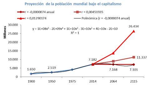 Distribución capitalista de mercancías, consumo y ánimo de lucro 2j2jg3m