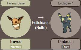 Novos Métodos Evolutivos 2lduec0