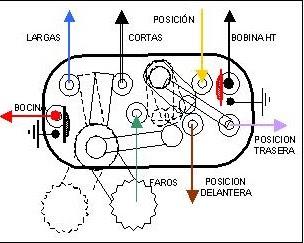 cota - Montesa Cota 247 * Super76 2rpw7wo