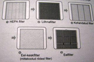 Õhupuhastaja, HEPA-filter 2u8dszn
