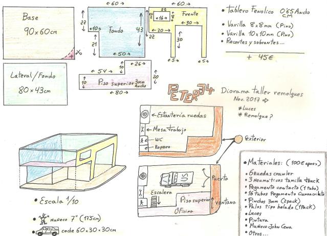 """Diorama: taller mecánico """"de toda la vida"""" escala 1/10 2uqktva"""