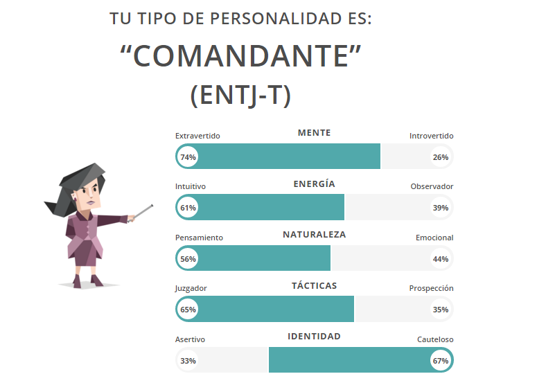 Test de personalidad 2vulu7t