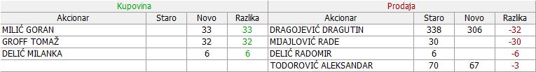 Radijator A.D.Zrenjanin - RDJZ - Page 6 2w7h4d4