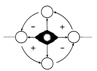 Cosmología Africana de los Bantu-Kongos 2z6ikcy