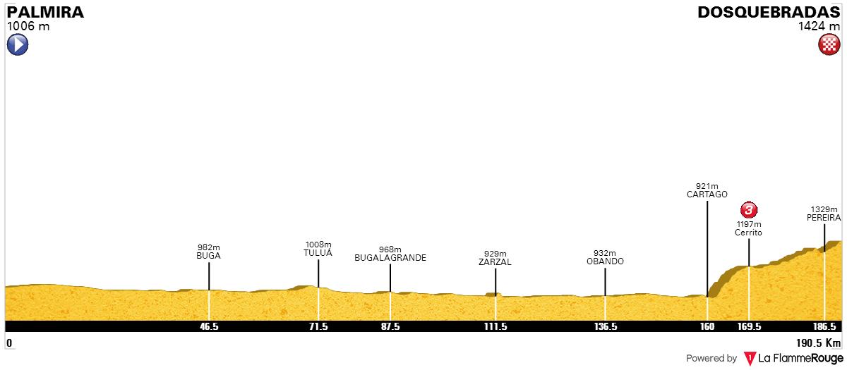 Previo: Vuelta a Colombia 2017. 55pded
