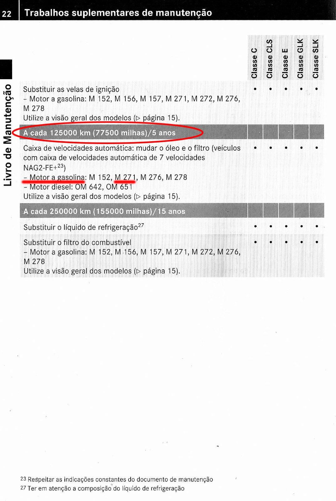 (W204): Custo de manutenção C180 - Página 3 9rrm2b