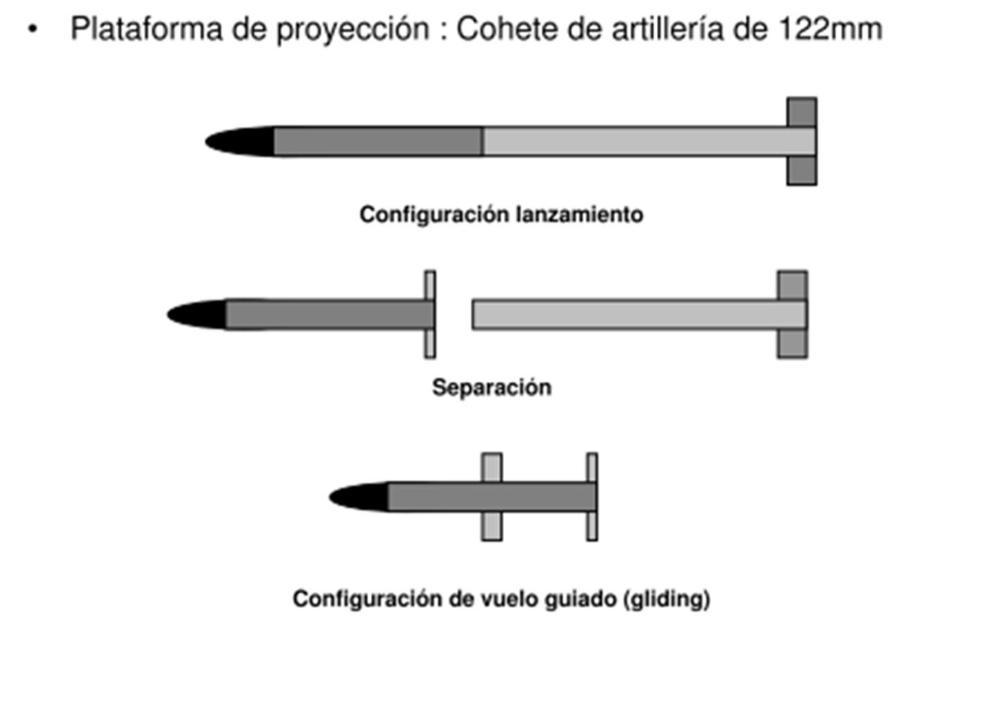 Munición Guiada Argentina de Precisión MUGAP Fabricaciones Militares Fvv1o9