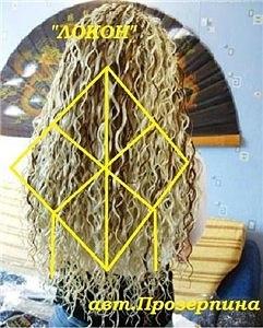 От выпадения волос Ic23pz