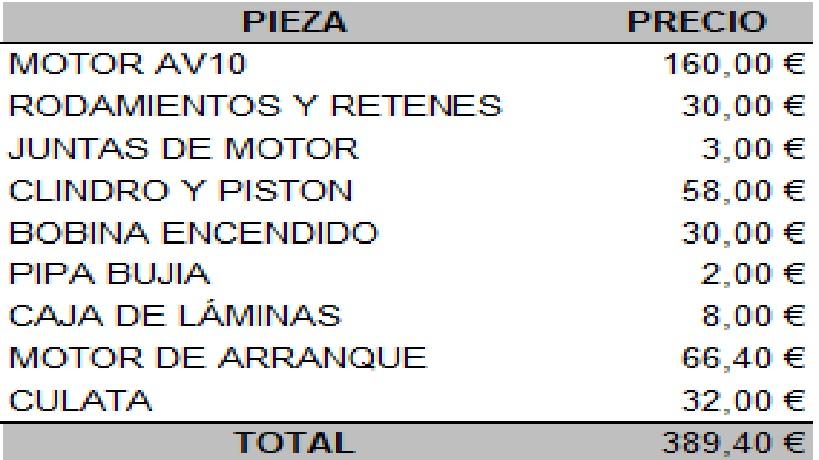 MOTOR ARRANQUE ELECTRICO Js2a07