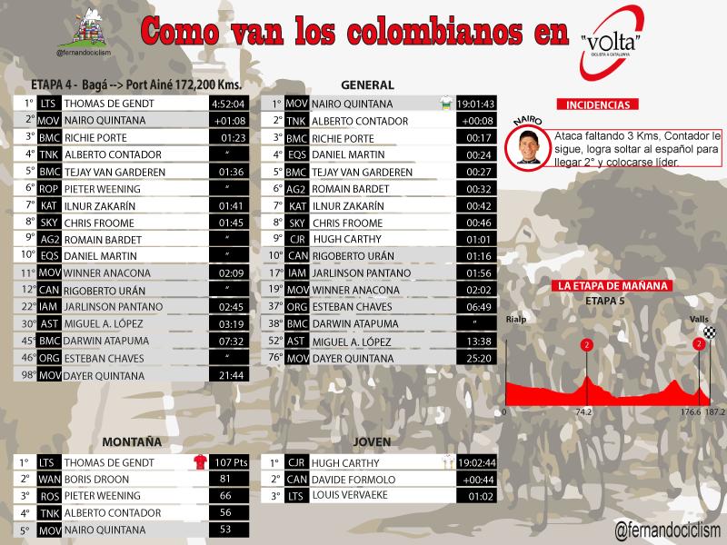 Volta a Catalunya 2016 WT - Página 2 Nv16gz