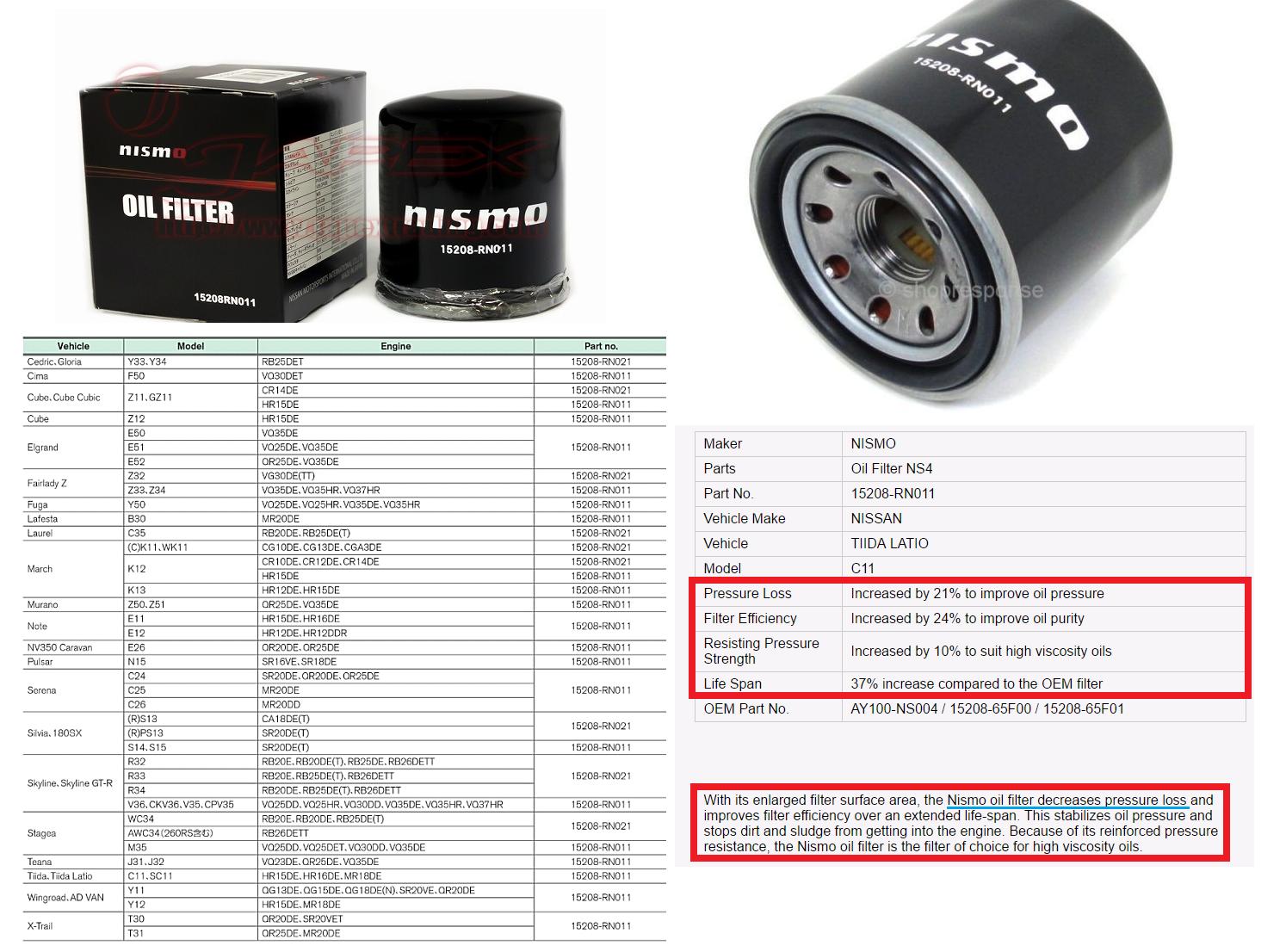 Atenção (e alteração) ao filtro de óleo original Nissan - Página 2 Qwwqw8