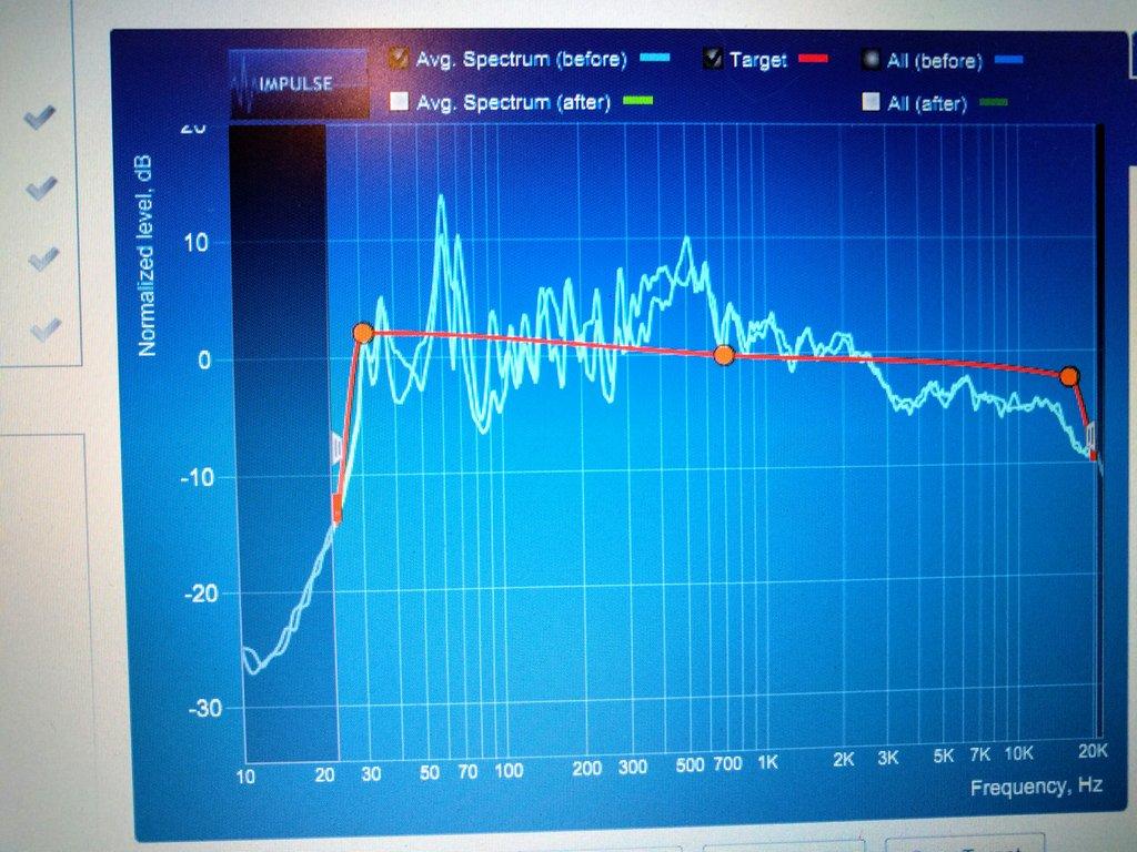 Otro con MiniDSP - Dirac (corrección acústica digital) Rhuckj