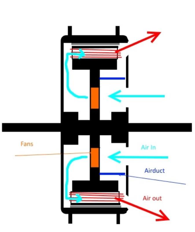 Refrigeración motor S60ms0