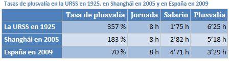 Lucha de clases en la URSS, en la R. P. de China, y revisionismo  25gxyqc