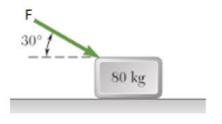 Um bloco de 80 kg em repouso sobre um plano horizontal 2i9192c