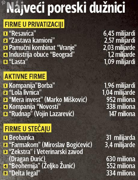 Da li porez u Srbiji mora da se plat? - Page 3 2ily72f