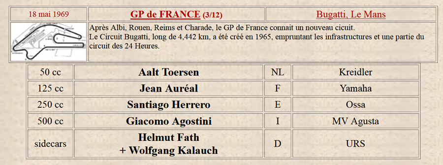 La Ossa Monocasco en Le Mans 50 Años Después 2qv6ofq