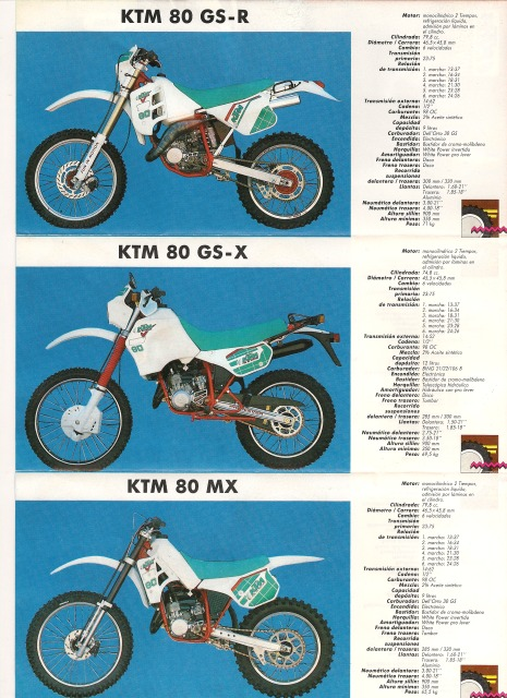 KTM 80 ¿Qué modelo? 2saczki