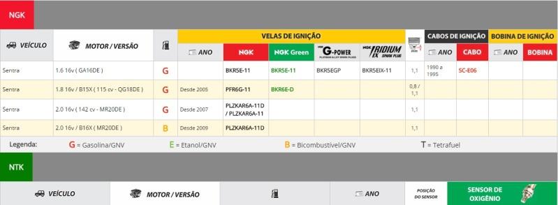 Filtros e Velas Sentra B17 2014/15/16 2ur5ycy