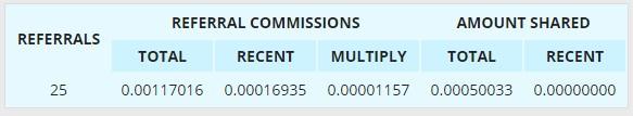 [Provado] Equipa RCB Freebitco.in - Ganha bitcoin de graça 2yjq83n