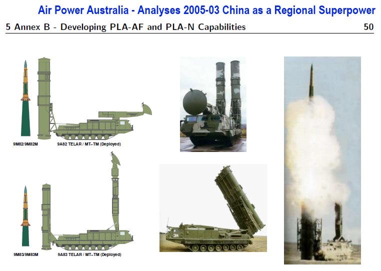 Sistema S-300VM Antey-2500 - Página 2 2ymzkvl