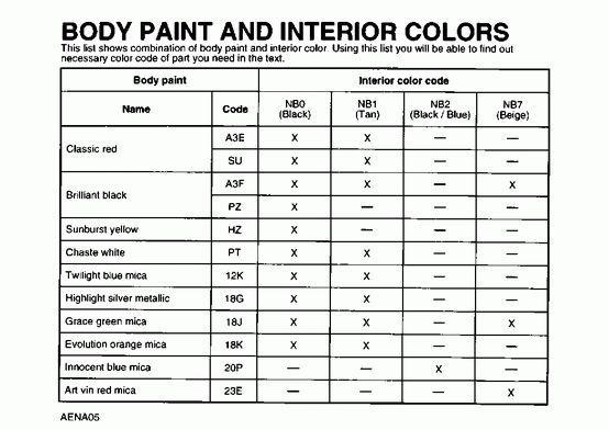 Códigos de color carroceria NB 2yx5id1