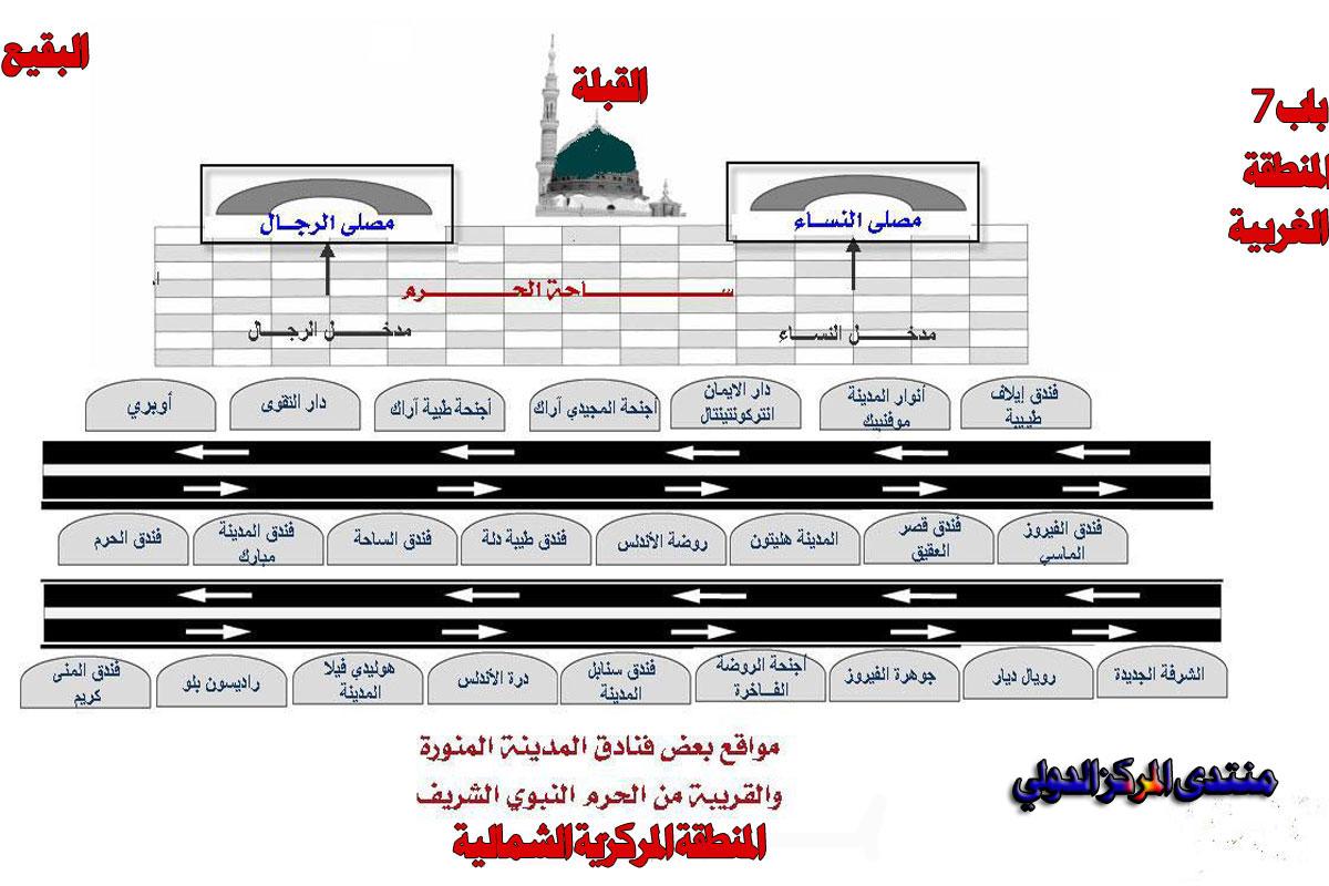 بعض الفنادق القريبة من الحرم النبوي الشريف بالمدينة المنورة 2yybapt
