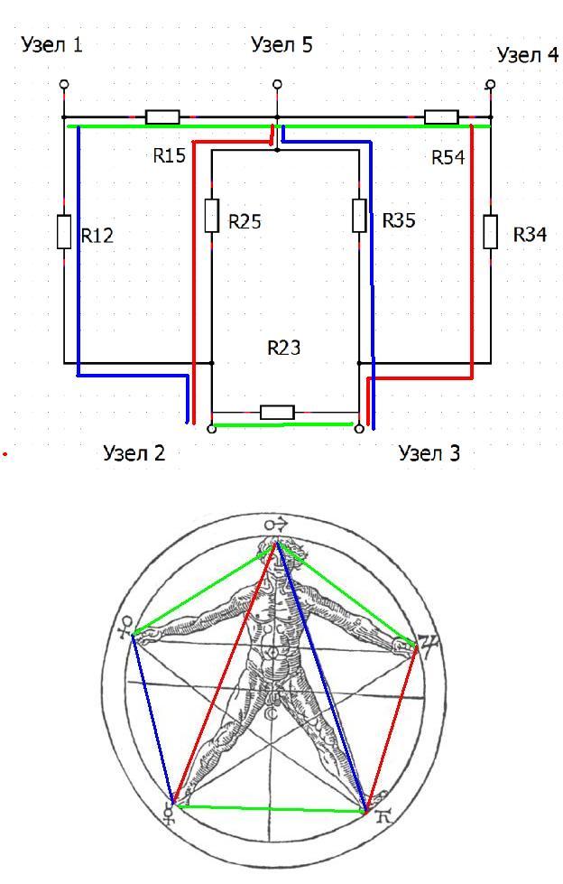 Энергетическая система человека. Человек-адаптер. 33bpibl