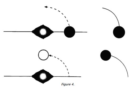 Cosmología Africana de los Bantu-Kongos 4if15l