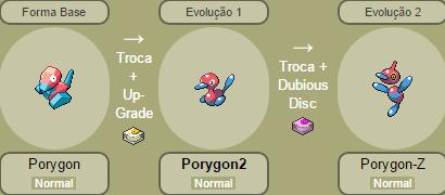 Novos Métodos Evolutivos 90t8rb